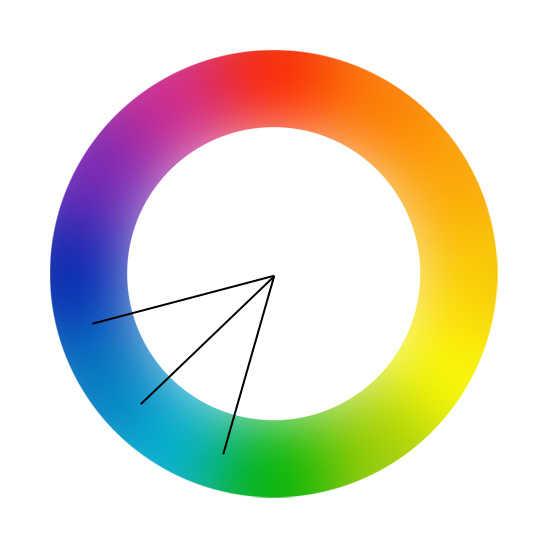 colores análogos decoración