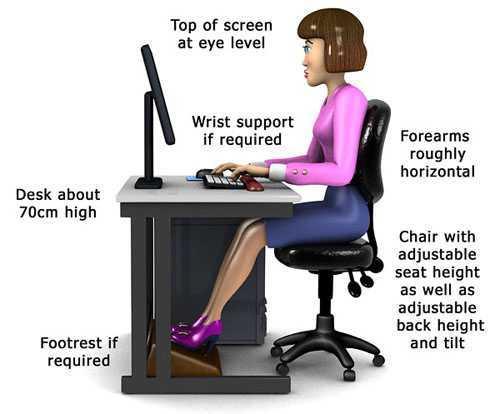 corregir mala postura frente al ordenador