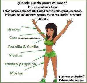 como se usa el body wrap